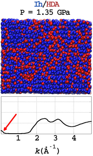 """Large-Scale Structure and Hyperuniformity of Amorphous Ices"" is published in Physical Review Letters"