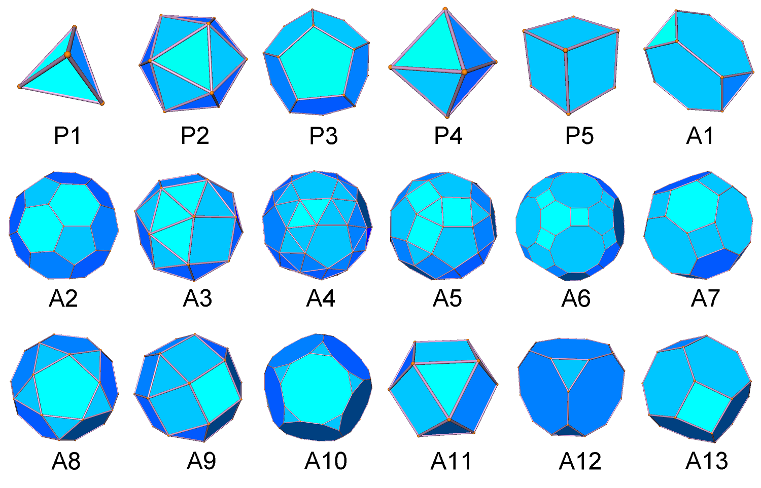 The Platonic and Archimedean Solids