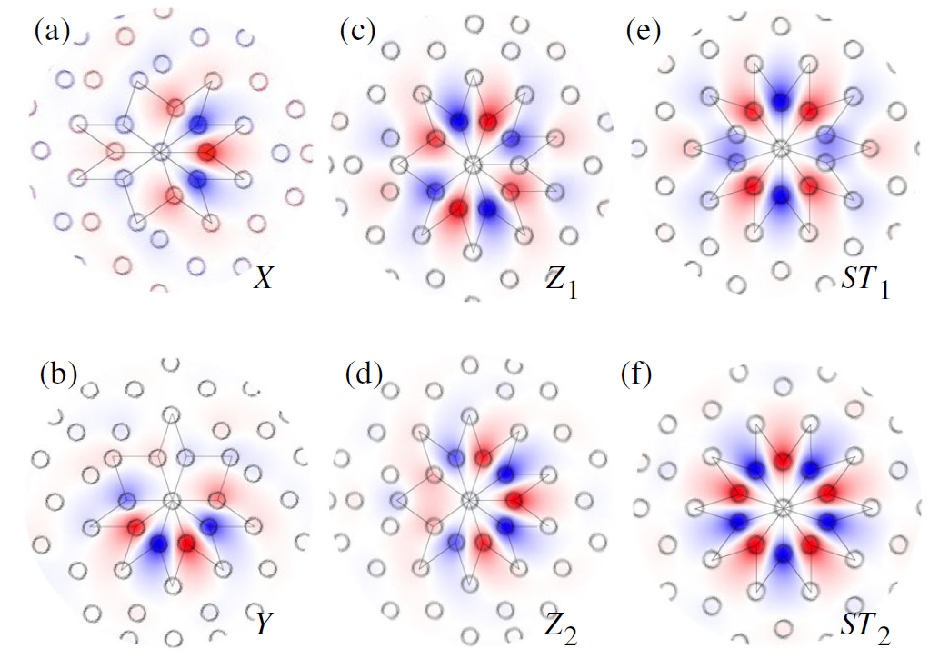 """Light Localization in Local Isomorphism Classes of Quasicrystals"" is published in Physical Review Letters"